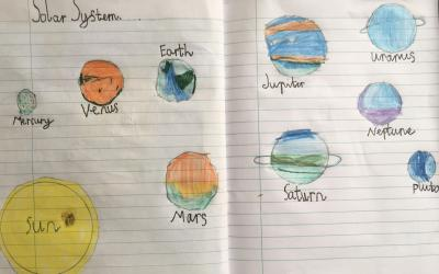 Alicia from room 11 has been learning about the Solar System