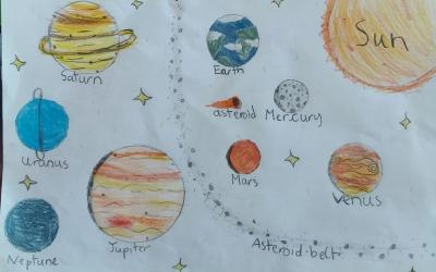 Liliana from room 11 drew this diagram of the Solar System